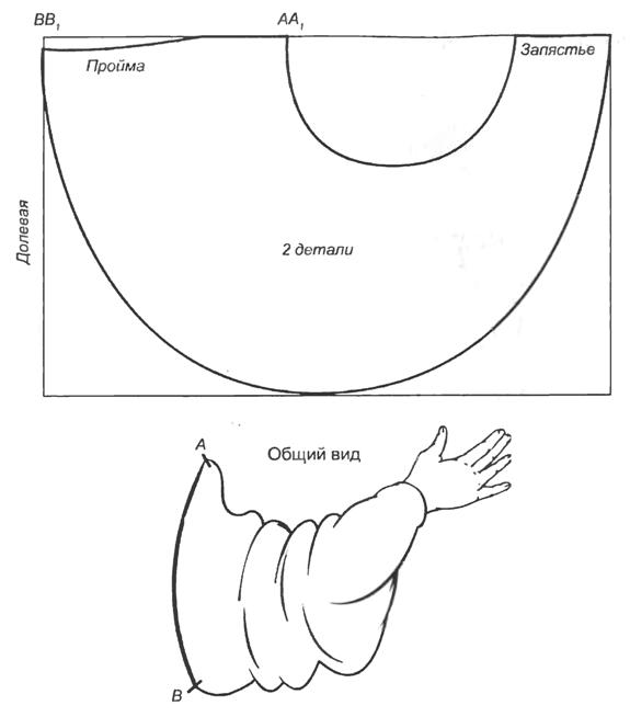 Что можно сделать Как сшить Костюм Ангелочек из картона своими руками